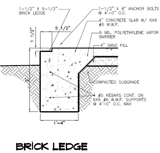 Brick Ledge Detail Pictures To Pin On Pinterest Pinsdaddy