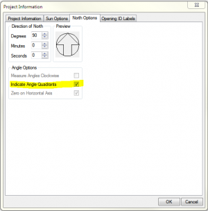 Indicate Angle Quadrants