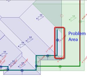 Roof Problem