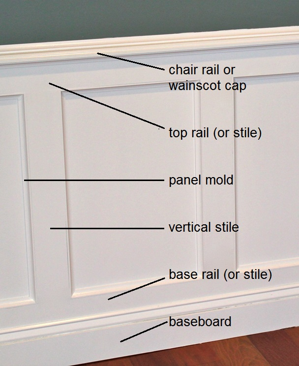 Interior picture framing wainscoting | SoftPlanTuts on wallpaper frames, furniture frames, home frames, bathroom frames, elevator frames,